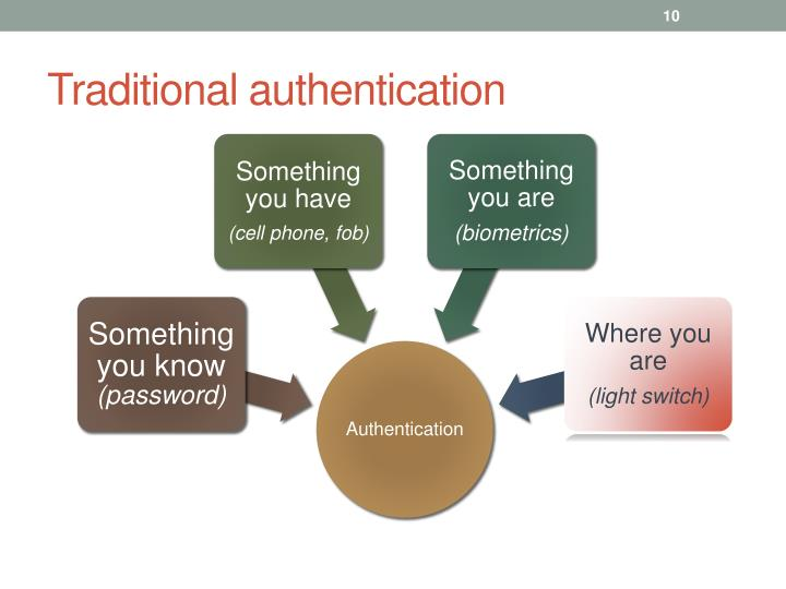 Traditional authentication