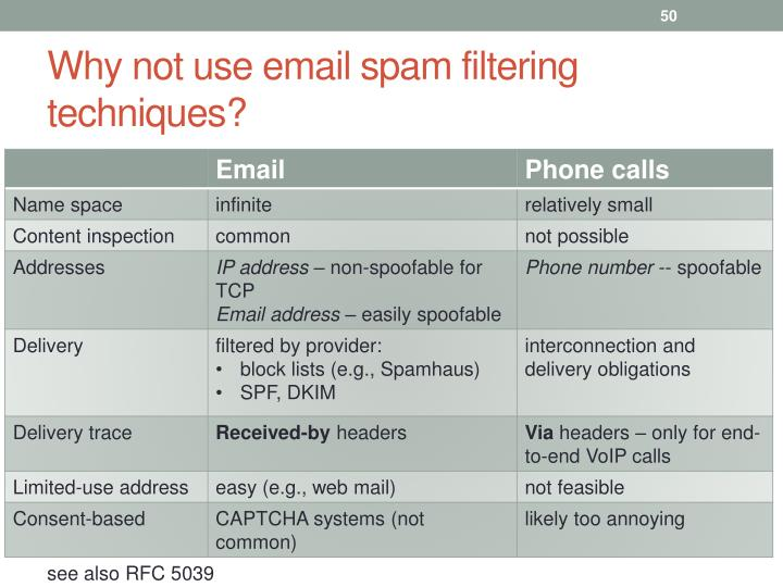 Why not use email spam filtering techniques?