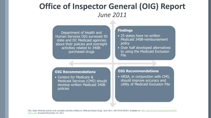 Office of Inspector General (OIG) Report