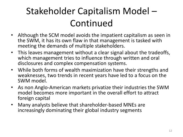 Stakeholder Capitalism Model – Continued