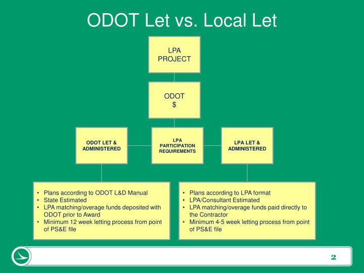 ODOT Let vs. Local Let
