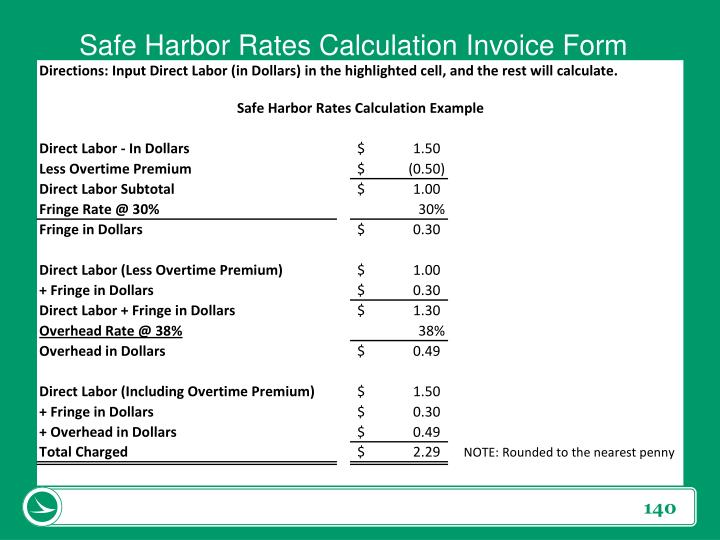 Safe Harbor Rates Calculation