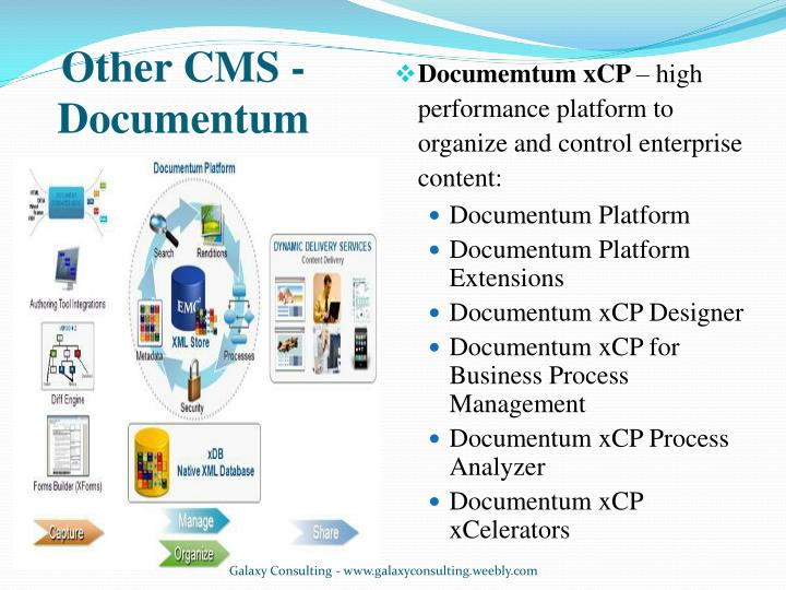 Other CMS - Documentum