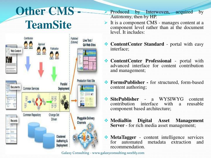Other CMS - TeamSite