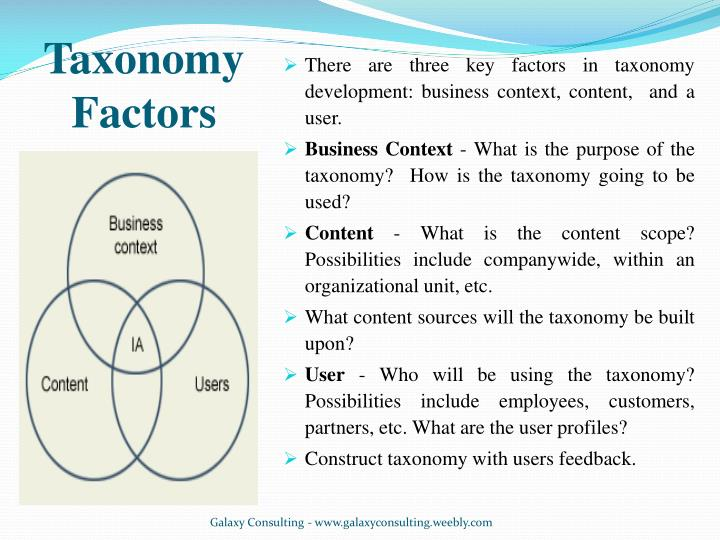 Taxonomy  Factors