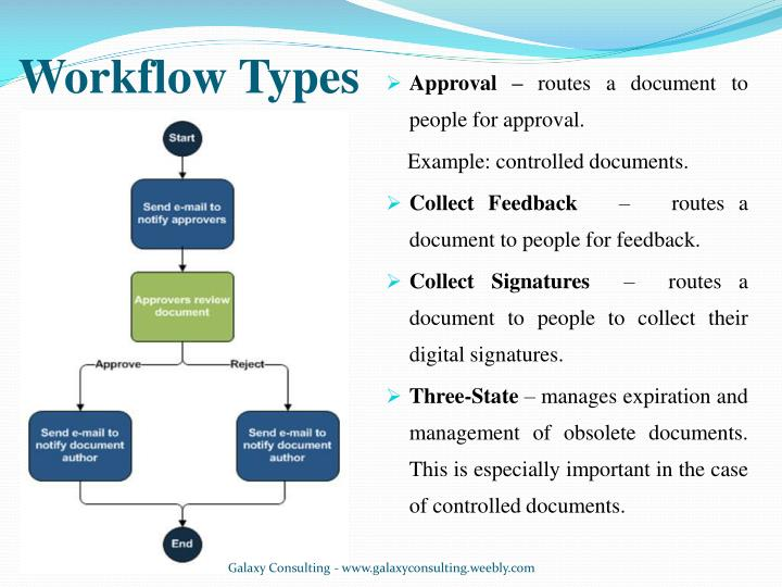 Workflow Types