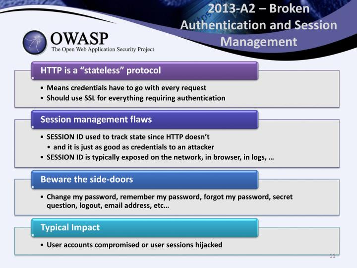 2013-A2 – Broken Authentication and Session Management