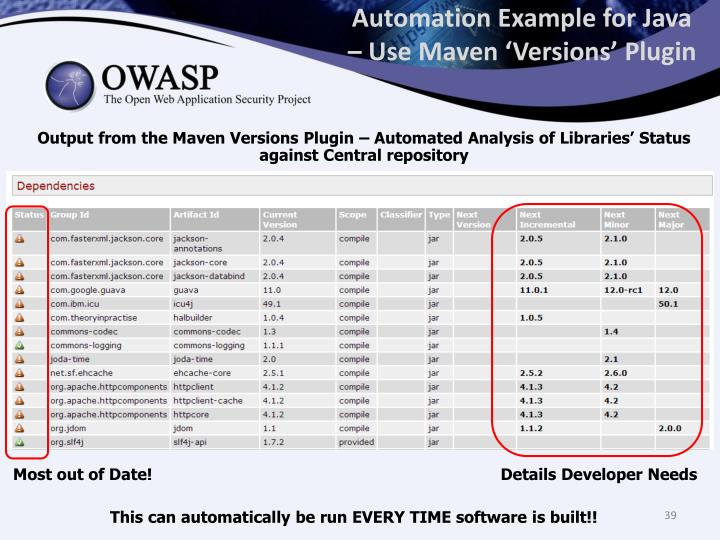 Automation Example for Java – Use Maven 'Versions' Plugin