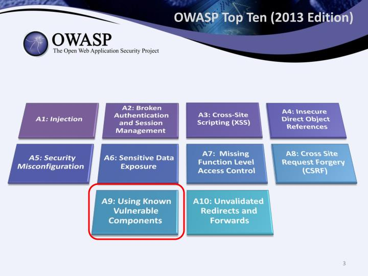 Owasp top ten 2013 edition
