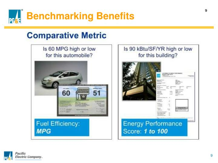 Benchmarking Benefits