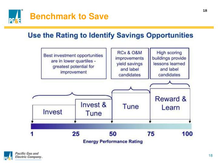 Benchmark to Save