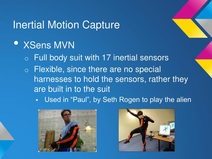 Inertial Motion Capture