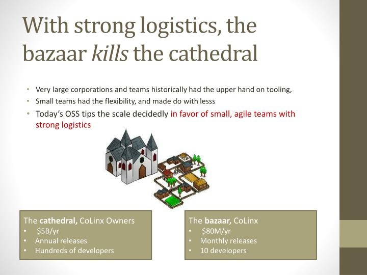 With strong logistics, the bazaar
