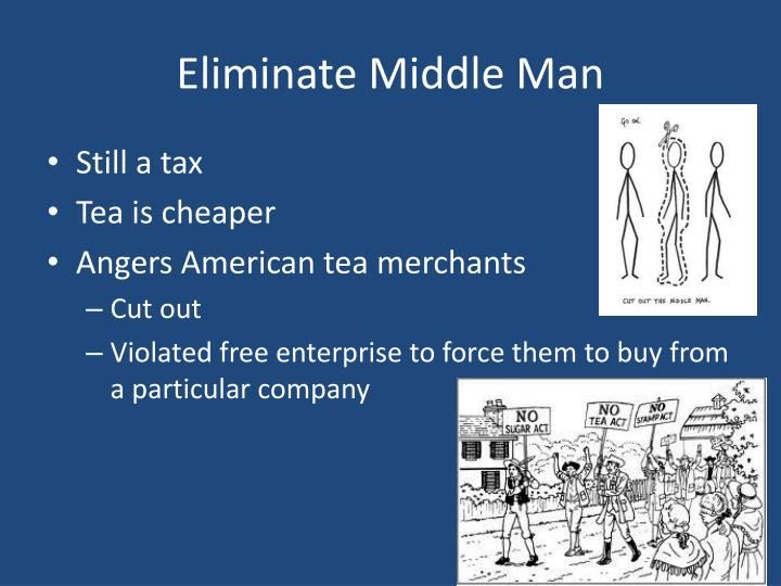 Eliminate Middle Man