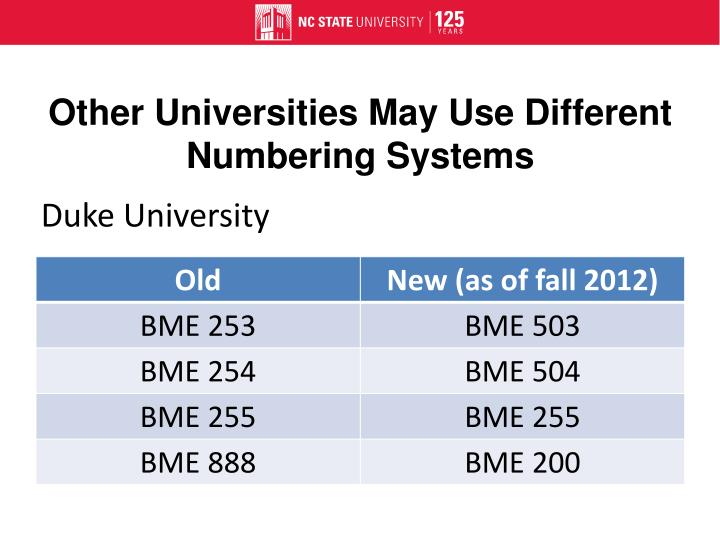 Other Universities May Use Different Numbering Systems