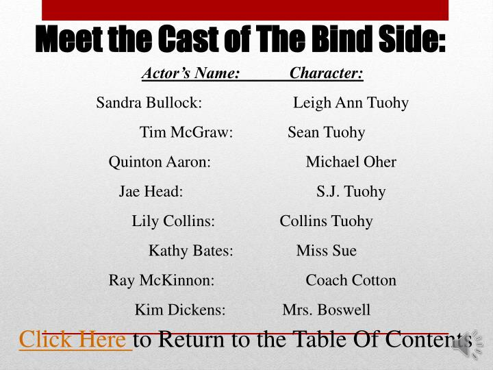 Meet the Cast of The Bind Side: