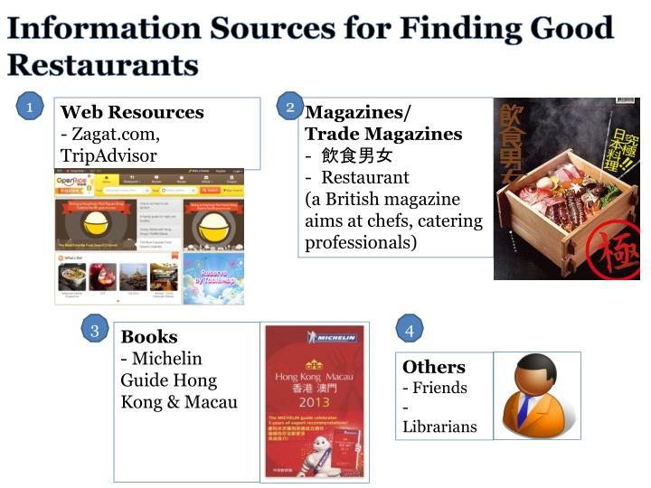 Information Sources for Finding Good Restaurants