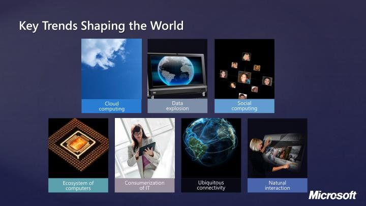 Key Trends Shaping the World