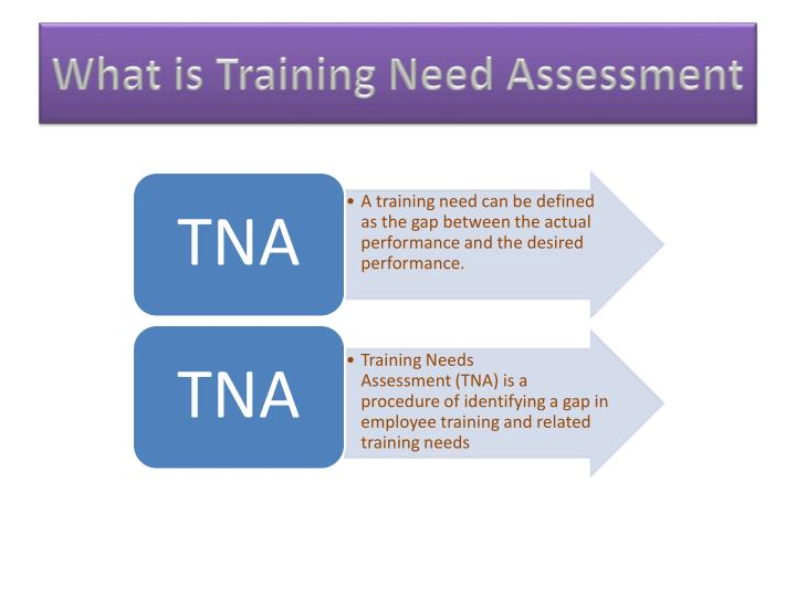 What is training need assessment