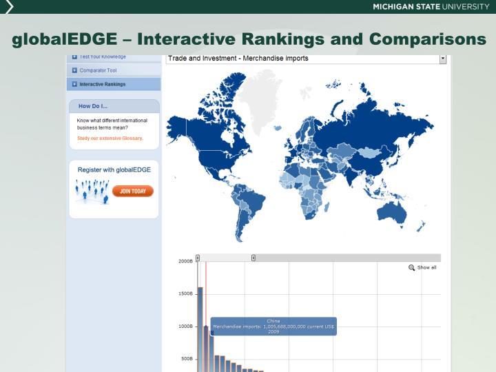 globalEDGE