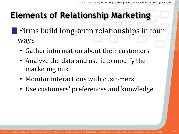 the role of internal marketing in customer service marketing essay Customer service essay  to know about internal and external customer service policies will invigorate each other to work in harmony like this the message will be .