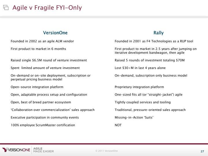 Agile v Fragile FYI-Only