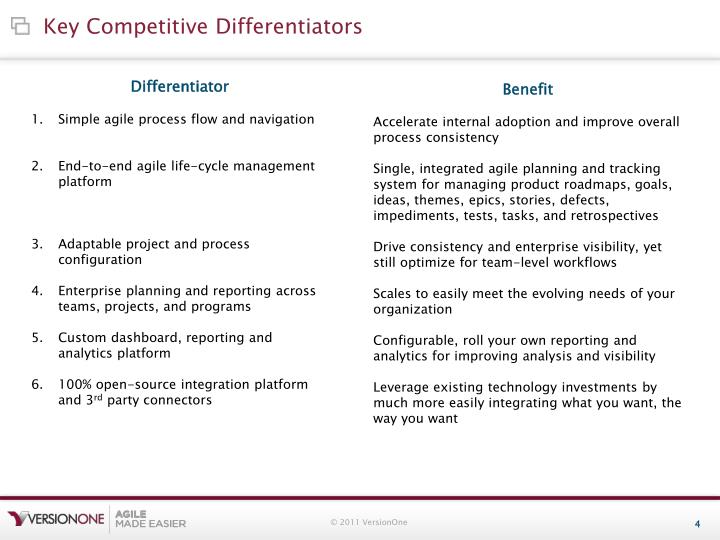 Key Competitive Differentiators