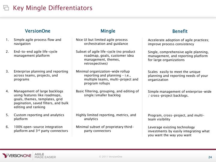 Key Mingle Differentiators