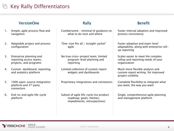 Key Rally Differentiators