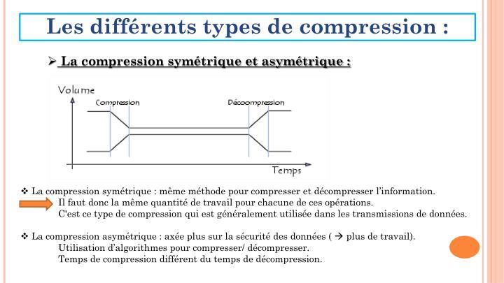 Les différents types de compression :