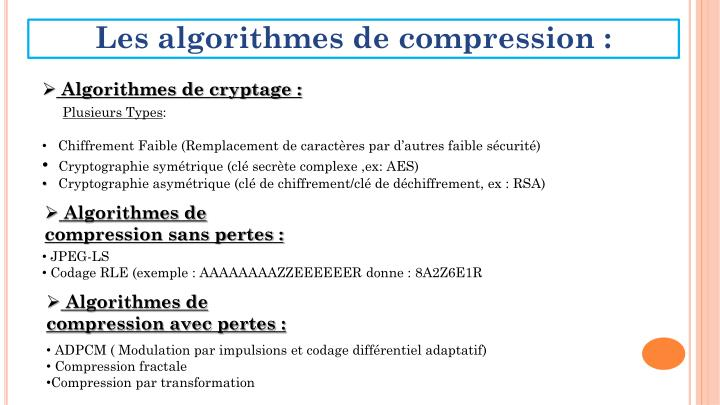 Les algorithmes de compression :