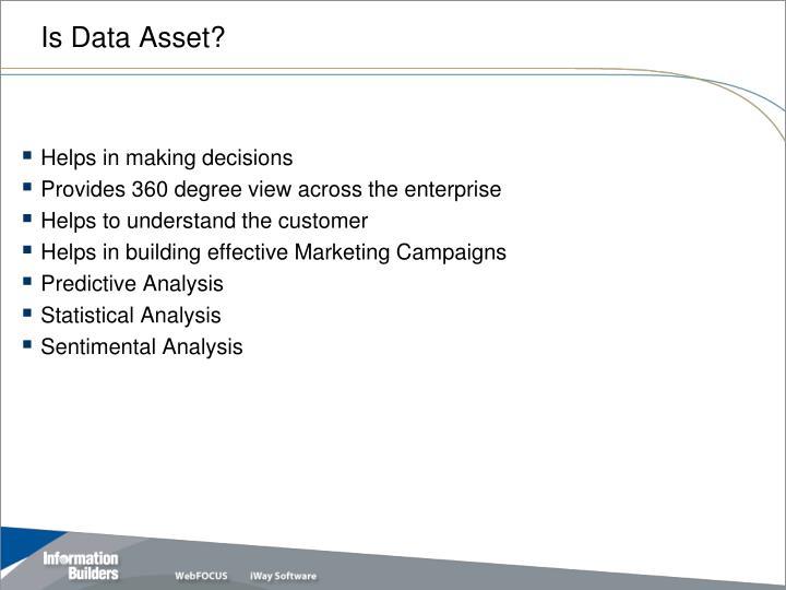 Is Data Asset?