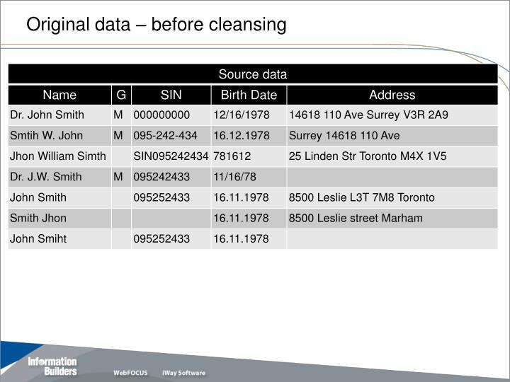 Original data – before cleansing