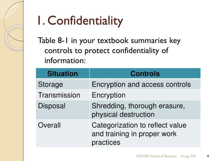 1. Confidentiality