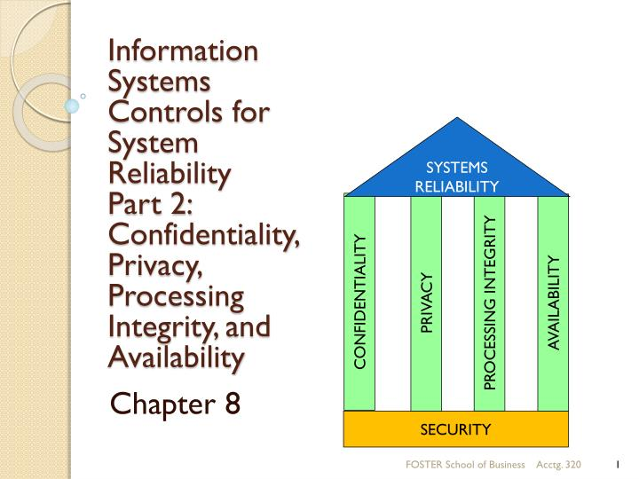 Information Systems Controls for System Reliability