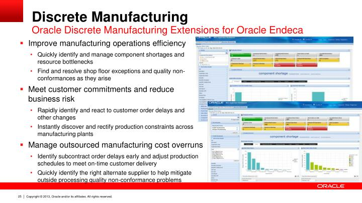 "business strategy presentation on oracle Ecm - it what is ecm aiim definition – ""the strategies, methods and tools to capture, store, manage, preserve, and deliver information in support of business."