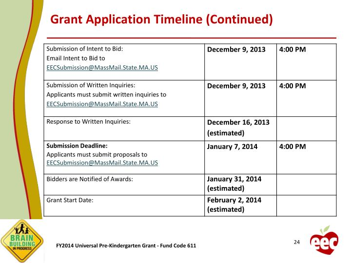 Grant Application Timeline (Continued)