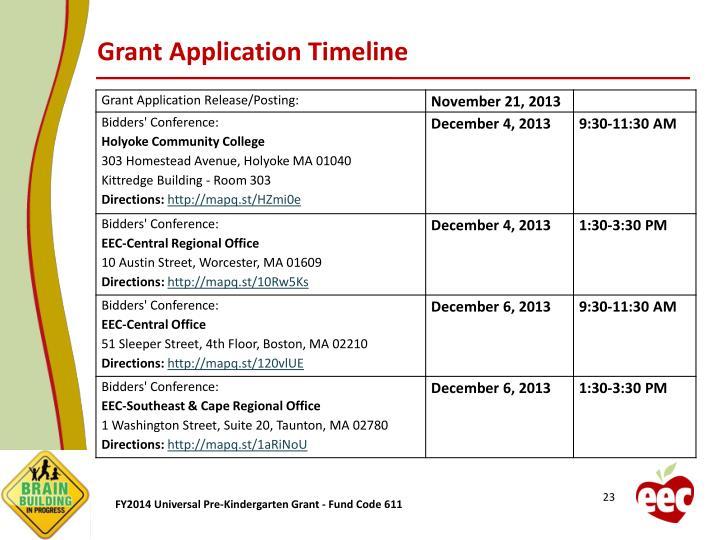 Grant Application Timeline