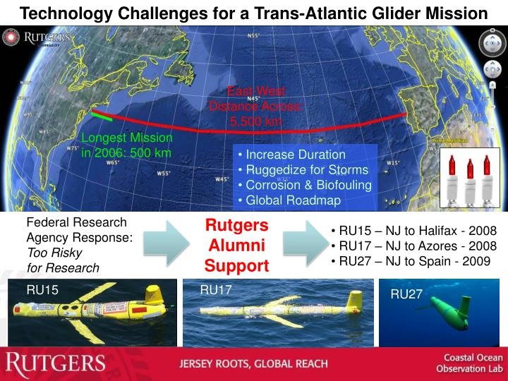 Technology Challenges for a Trans-Atlantic Glider Mission