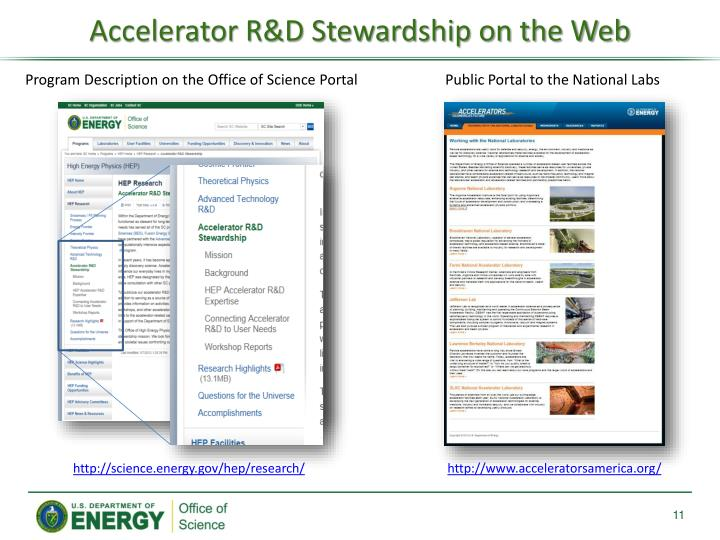 Accelerator R&D Stewardship on the Web