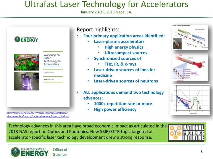 Ultrafast Laser Technology for Accelerators