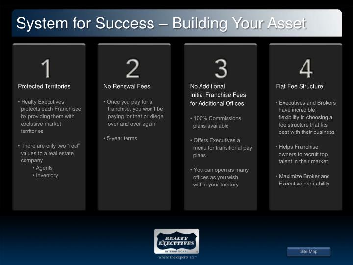 System for Success – Building Your