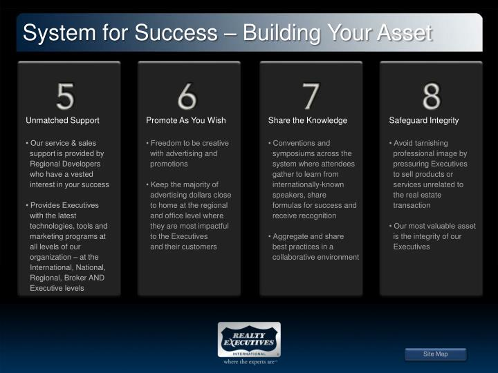 System for Success – Building Your Asset