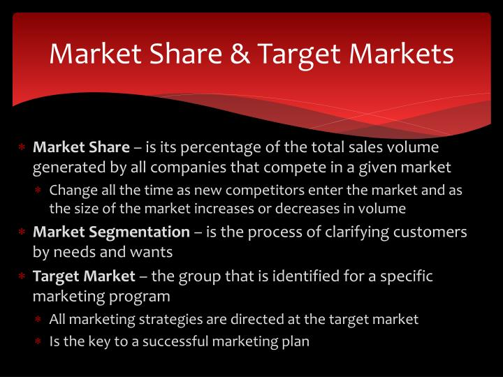 Market Share & Target Markets