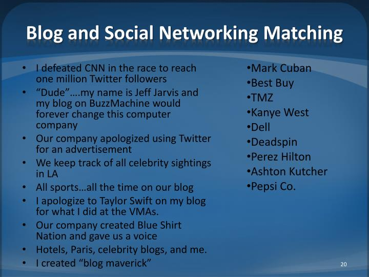 Blog and Social Networking Matching