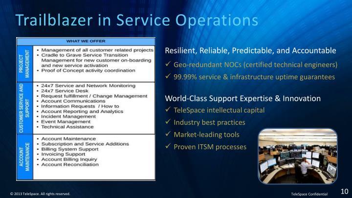 Trailblazer in Service Operations