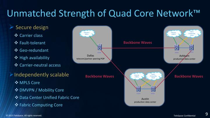 Unmatched Strength of Quad Core Network™