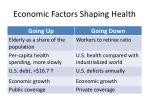 economic factors shaping health
