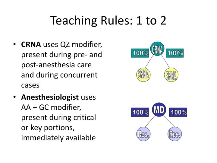 Teaching Rules: 1 to 2