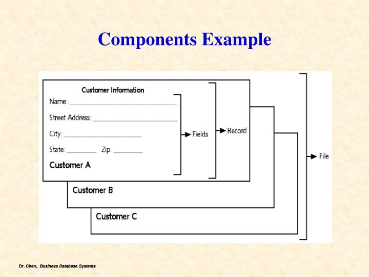 Components Example